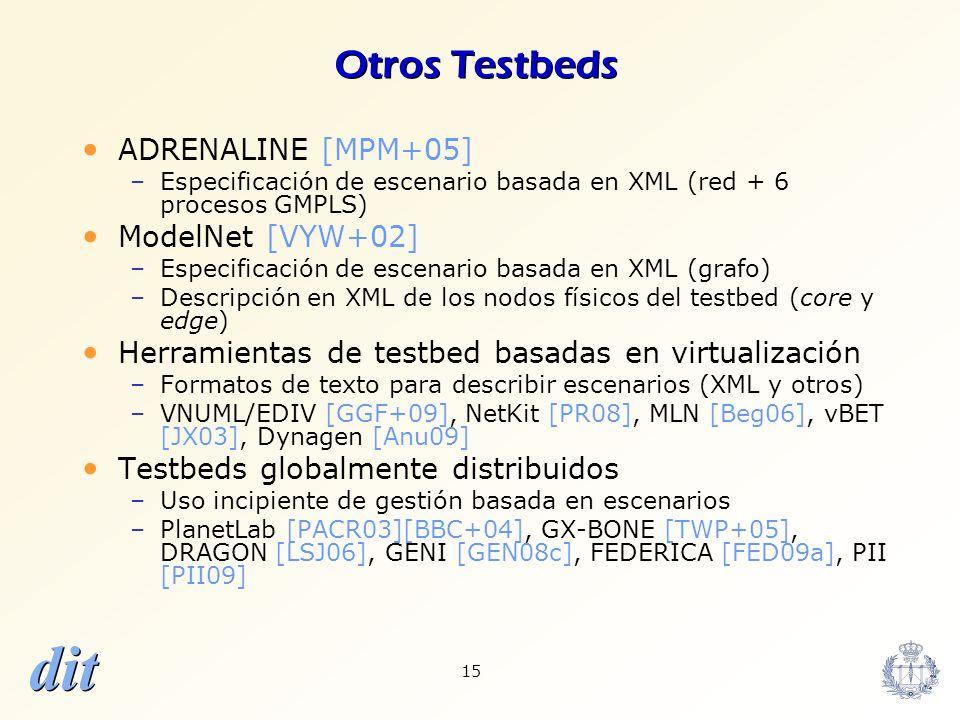 Otros Testbeds ADRENALINE [MPM+05] ModelNet [VYW+02]